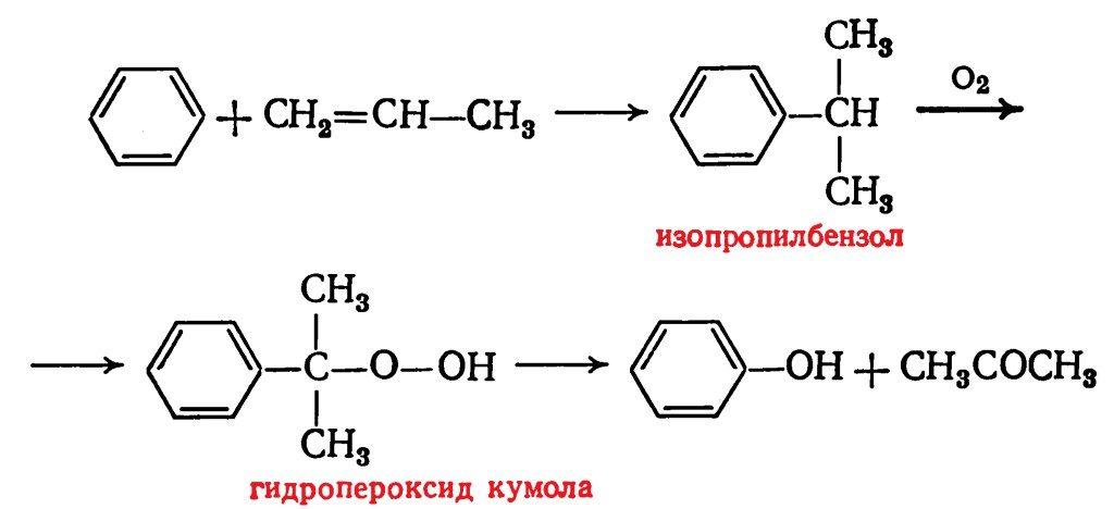 Получение ацетона