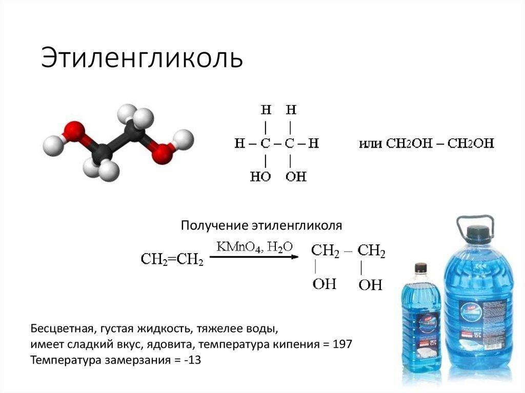Моноэтиленгликоль в производстве антифризов и тормозных жидкостей